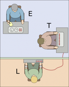 An illustration of Milgram's experiment with the experimenter, learner, and teacher.